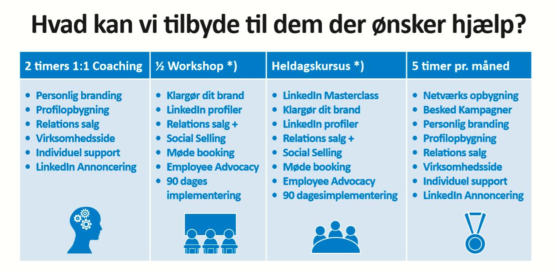 LinkedIn System, Kursuskompagniet.dk, kursus iLinkedIn